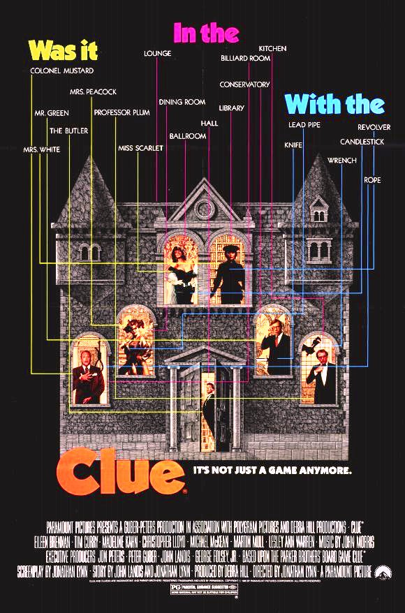 Clue_1985 Review FlickMinute